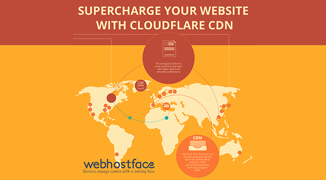 Supercharge Your Website with CloudFlare CDN [INFOGRAPHIC]