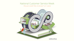 Happy Customer Happiness Week! [INFOGRAPHIC]