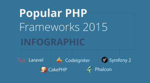 Most popular PHP Frameworks 2015 [INFOGRAPHIC]